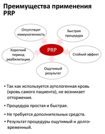ПРП омоложение